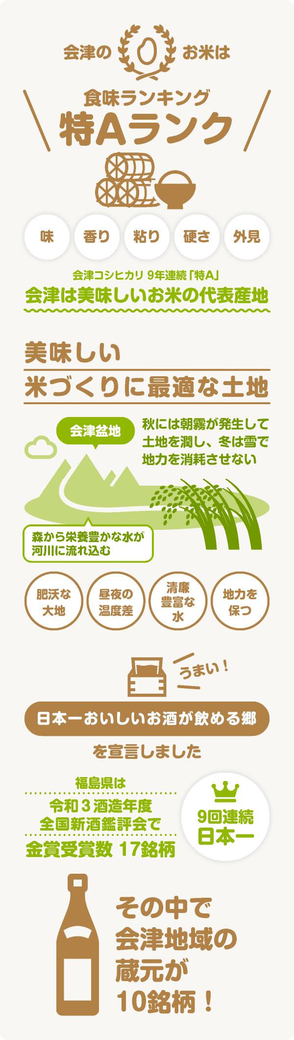 テーマ食材:米・酒